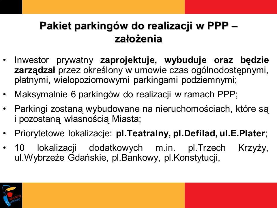 Pakiet parkingów do realizacji w PPP założenia Likwidacja miejsc postojowych naziemnych po wybudowaniu parkingów podziemnych; Możliwość wykorzystania przez partnera prywatnego części parkingu podziemnego na cele komercyjne (prawo miejscowe) Preferowane jest takie rozwiązanie finansowe, w którym m.st.