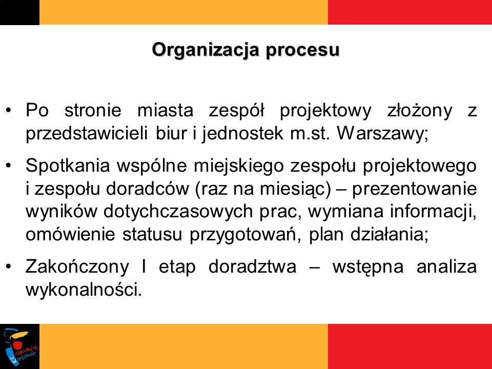 Organizacja procesu Po stronie miasta zespół projektowy złożony z przedstawicieli biur i jednostek m.st. Warszawy; Spotkania wspólne miejskiego zespoł
