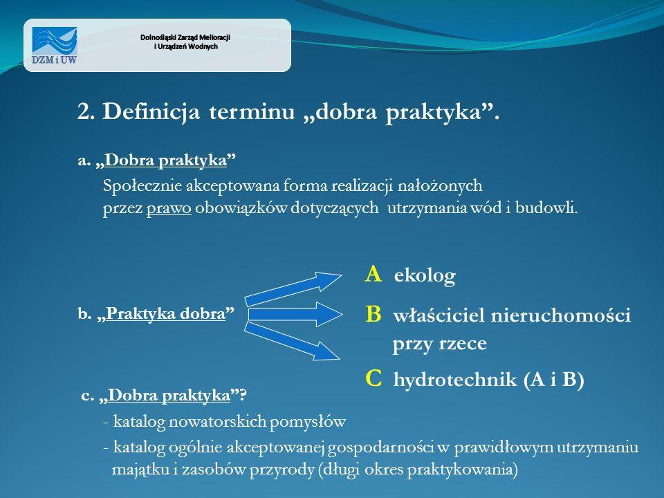 2. Definicja terminu dobra praktyka. a. Dobra praktyka Społecznie akceptowana forma realizacji nałożonych przez prawo obowiązków dotyczących utrzymani