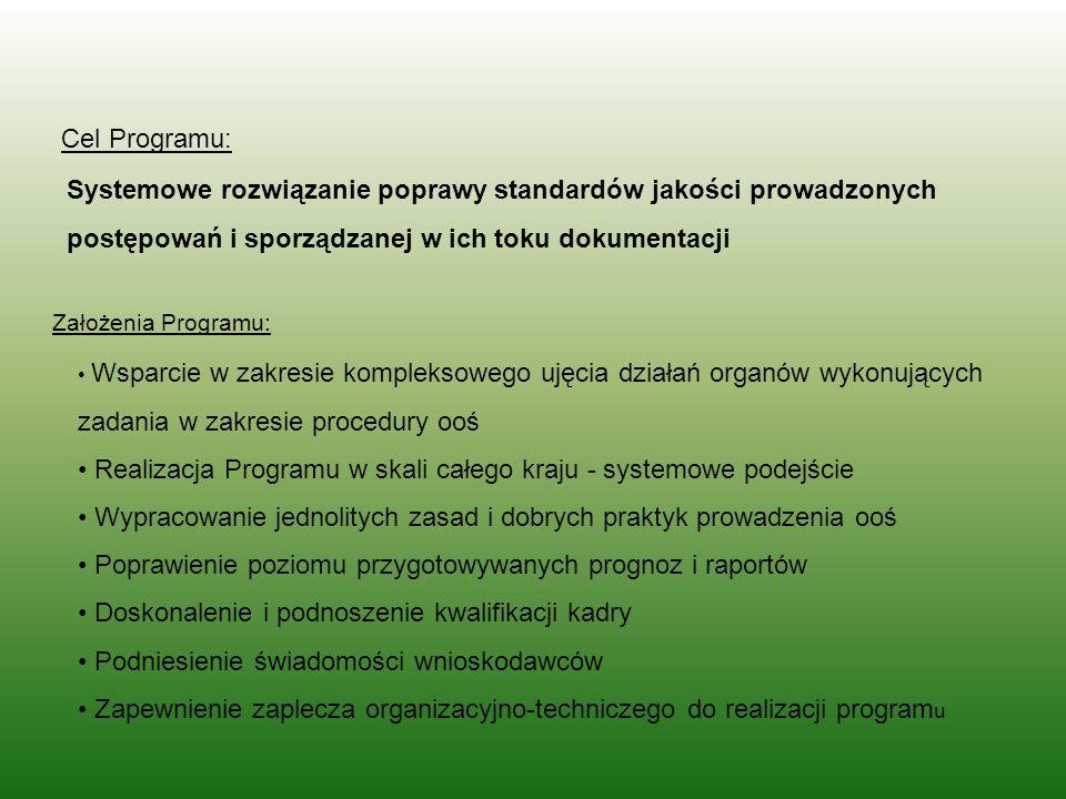 Wsparcie w zakresie kompleksowego ujęcia działań organów wykonujących zadania w zakresie procedury ooś Realizacja Programu w skali całego kraju - syst