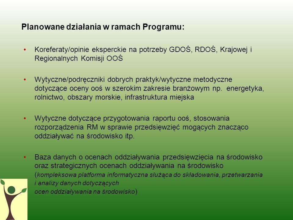 Planowane działania w ramach Programu: Koreferaty/opinie eksperckie na potrzeby GDOŚ, RDOŚ, Krajowej i Regionalnych Komisji OOŚ Wytyczne/podręczniki d