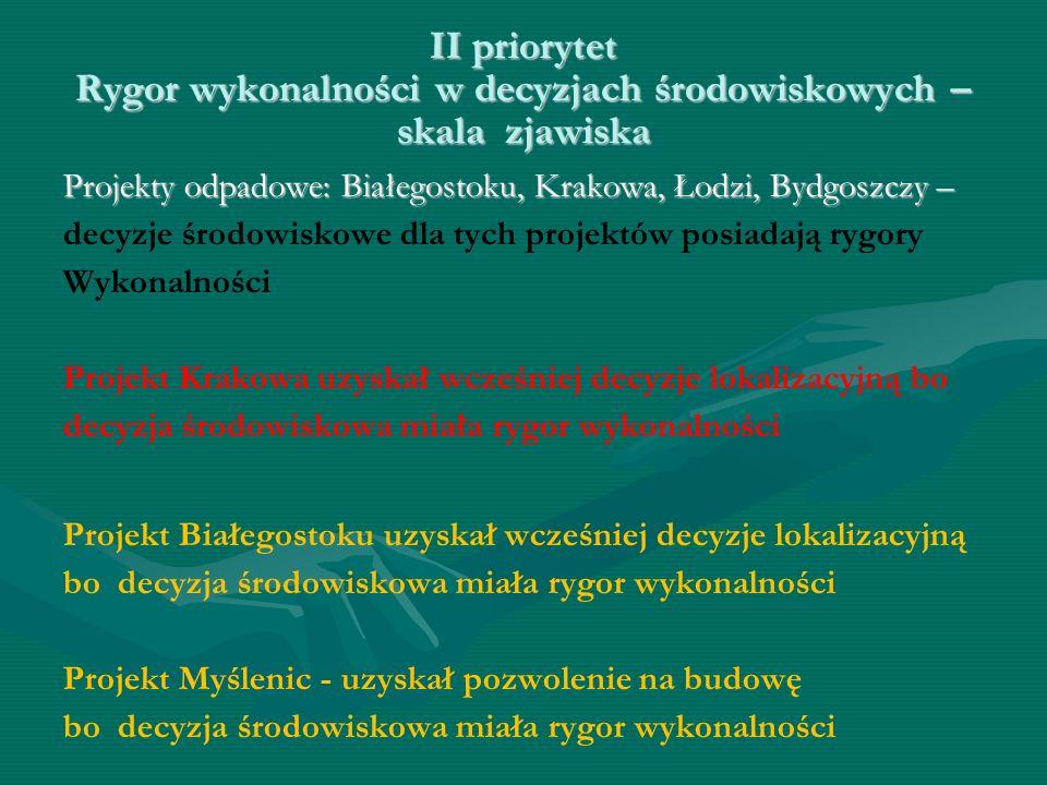 II priorytet Rygor wykonalności w decyzjach środowiskowych – skala zjawiska Projekty odpadowe: Białegostoku, Krakowa, Łodzi, Bydgoszczy – decyzje środowiskowe dla tych projektów posiadają rygory Wykonalności Projekt Krakowa uzyskał wcześniej decyzje lokalizacyjną bo decyzja środowiskowa miała rygor wykonalności Projekt Białegostoku uzyskał wcześniej decyzje lokalizacyjną bo decyzja środowiskowa miała rygor wykonalności Projekt Myślenic - uzyskał pozwolenie na budowę bo decyzja środowiskowa miała rygor wykonalności