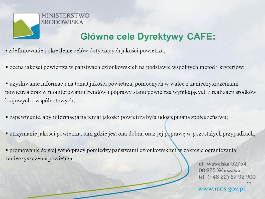12 Główne cele Dyrektywy CAFE: zdefiniowanie i określenie celów dotyczących jakości powietrza; ocena jakości powietrza w państwach członkowskich na po