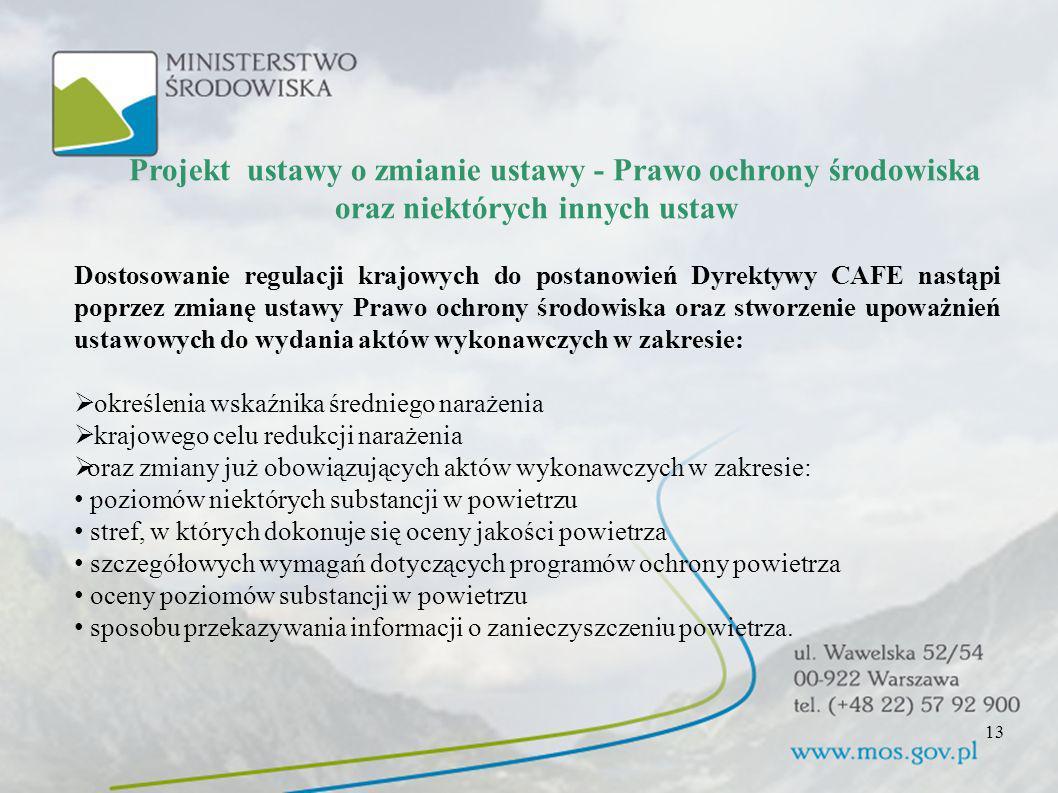 Projekt ustawy o zmianie ustawy - Prawo ochrony środowiska oraz niektórych innych ustaw Dostosowanie regulacji krajowych do postanowień Dyrektywy CAFE