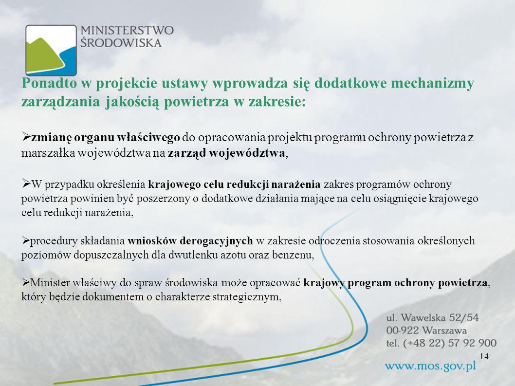 Ponadto w projekcie ustawy wprowadza się dodatkowe mechanizmy zarządzania jakością powietrza w zakresie: zmianę organu właściwego do opracowania proje