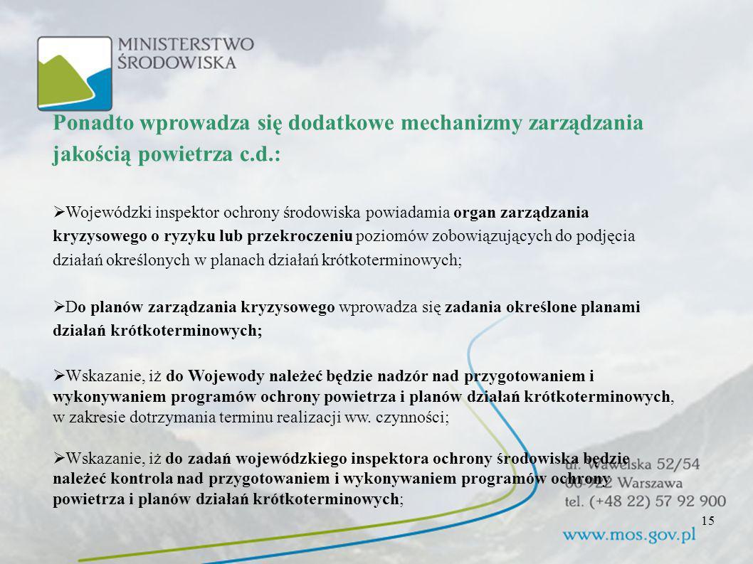Ponadto wprowadza się dodatkowe mechanizmy zarządzania jakością powietrza c.d.: Wojewódzki inspektor ochrony środowiska powiadamia organ zarządzania k