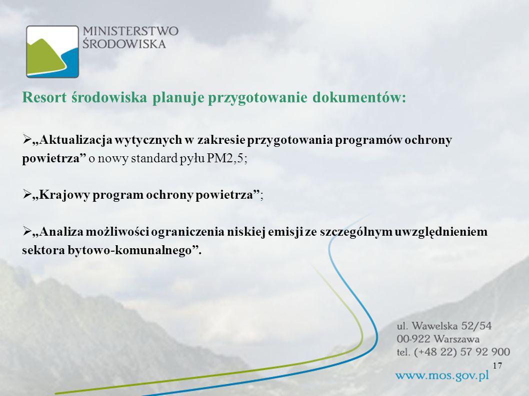 Resort środowiska planuje przygotowanie dokumentów: Aktualizacja wytycznych w zakresie przygotowania programów ochrony powietrza o nowy standard pyłu