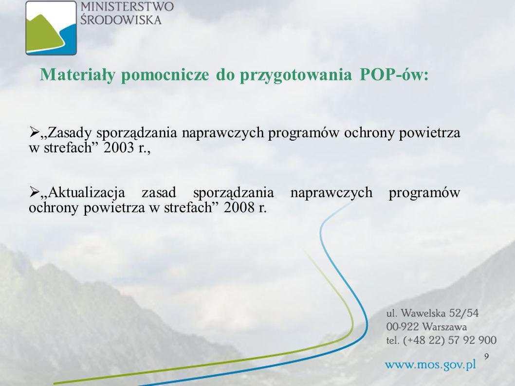 Koszty przygotowania i realizacji programów ochrony powietrza W latach 2004 – 2010 koszty przygotowania programów ochrony powietrza dla 87 stref przekroczyły kwotę 8 mln zł.