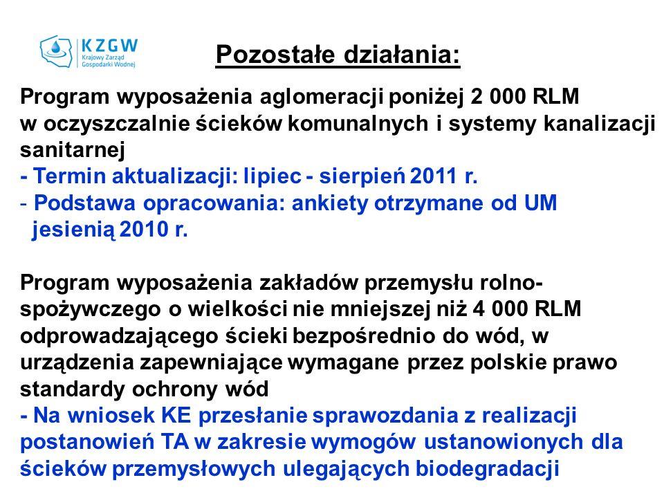 Pozostałe działania: Program wyposażenia aglomeracji poniżej 2 000 RLM w oczyszczalnie ścieków komunalnych i systemy kanalizacji sanitarnej - Termin aktualizacji: lipiec - sierpień 2011 r.
