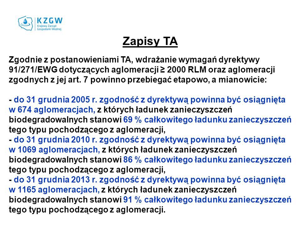 Zapisy TA Zgodnie z postanowieniami TA, wdrażanie wymagań dyrektywy 91/271/EWG dotyczących aglomeracji 2000 RLM oraz aglomeracji zgodnych z jej art.