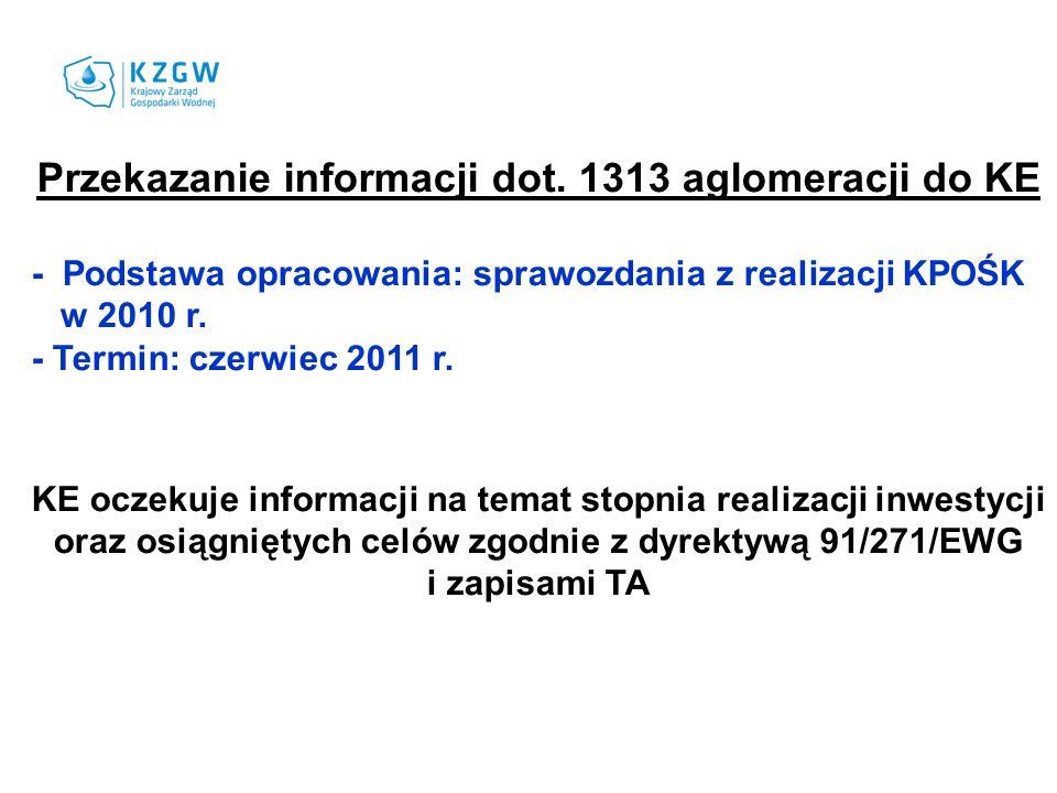 Przekazanie informacji dot.