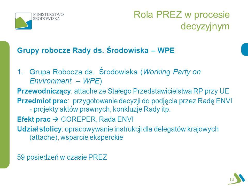 Rola PREZ w procesie decyzyjnym 1.Grupa Robocza ds. Środowiska (Working Party on Environment – WPE) Przewodniczący: attache ze Stałego Przedstawiciels