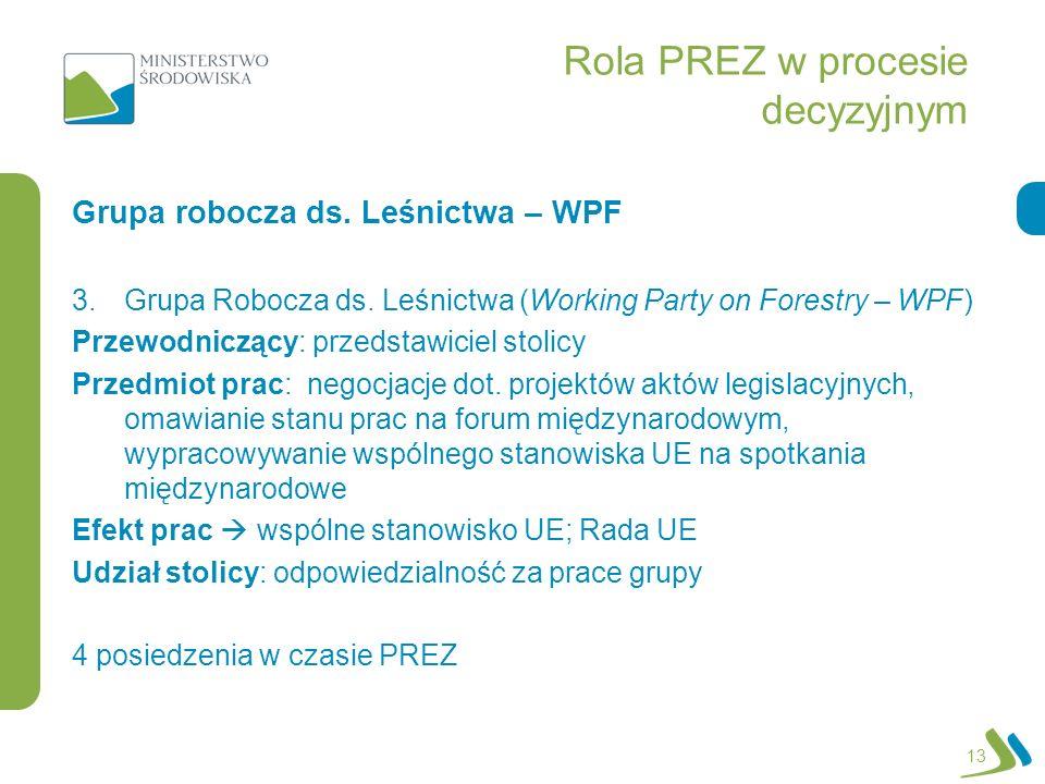 Rola PREZ w procesie decyzyjnym 3.Grupa Robocza ds. Leśnictwa (Working Party on Forestry – WPF) Przewodniczący: przedstawiciel stolicy Przedmiot prac: