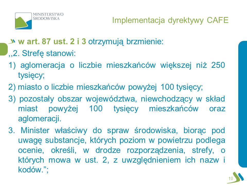 Implementacja dyrektywy CAFE w art. 87 ust. 2 i 3 otrzymują brzmienie:,,2. Strefę stanowi: 1) aglomeracja o liczbie mieszkańców większej niż 250 tysię