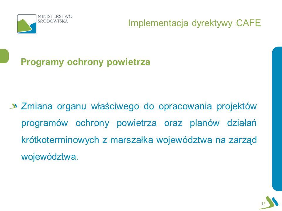 Implementacja dyrektywy CAFE Programy ochrony powietrza Zmiana organu właściwego do opracowania projektów programów ochrony powietrza oraz planów dzia