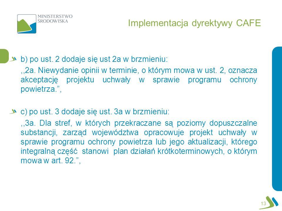 Implementacja dyrektywy CAFE b) po ust. 2 dodaje się ust 2a w brzmieniu:,,2a. Niewydanie opinii w terminie, o którym mowa w ust. 2, oznacza akceptację