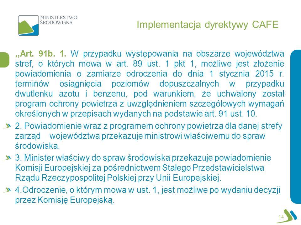 Implementacja dyrektywy CAFE,,Art. 91b. 1. W przypadku występowania na obszarze województwa stref, o których mowa w art. 89 ust. 1 pkt 1, możliwe jest
