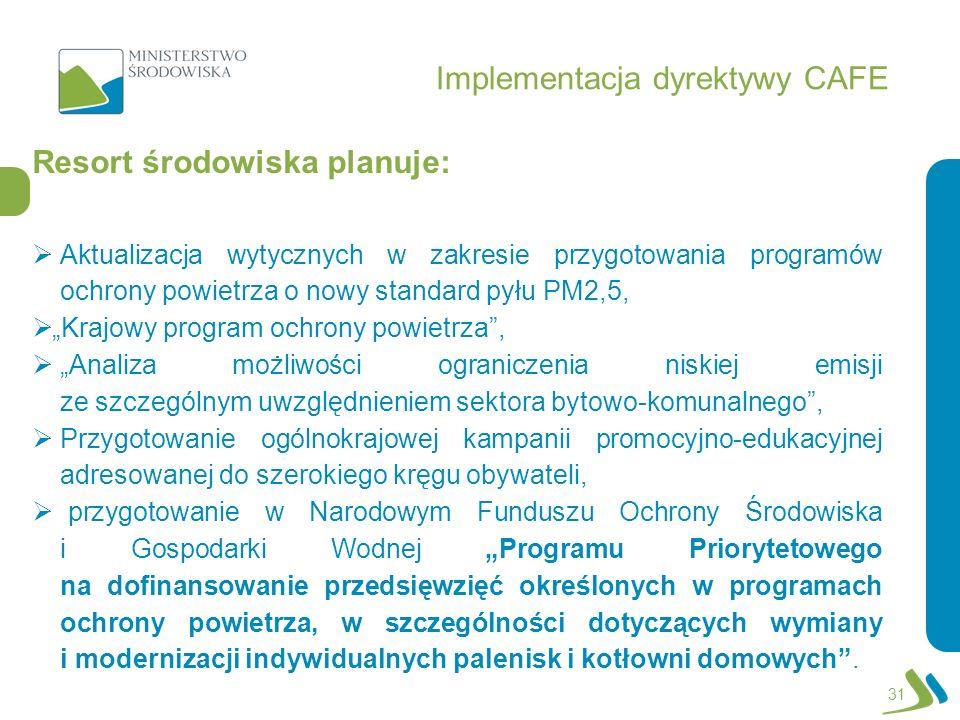 Implementacja dyrektywy CAFE Resort środowiska planuje: Aktualizacja wytycznych w zakresie przygotowania programów ochrony powietrza o nowy standard p