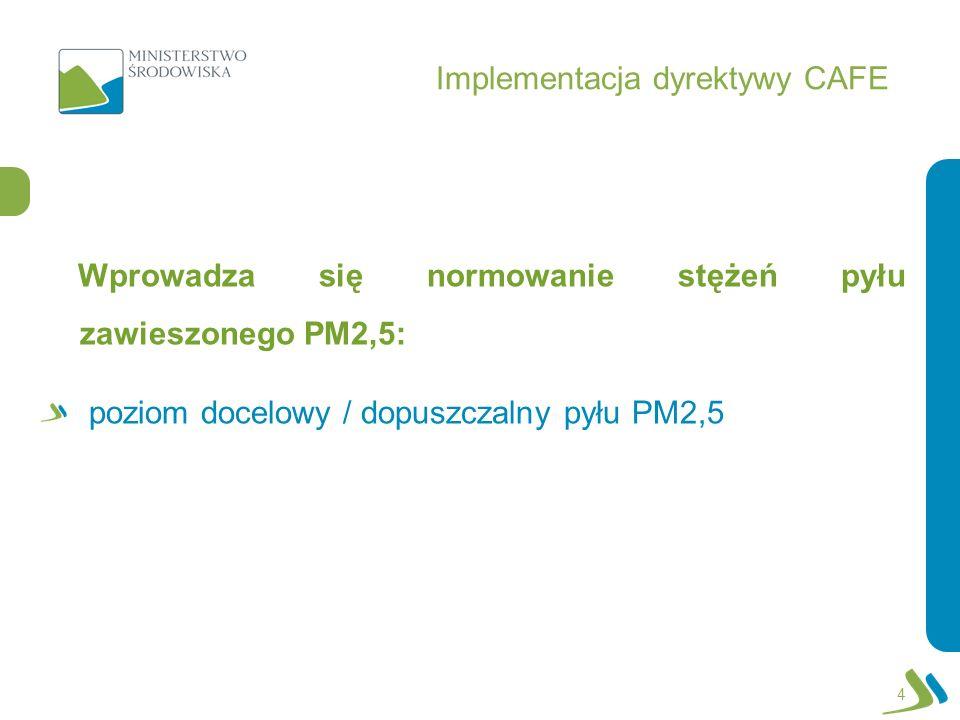 Implementacja dyrektywy CAFE Wprowadza się normowanie stężeń pyłu zawieszonego PM2,5: poziom docelowy / dopuszczalny pyłu PM2,5 4