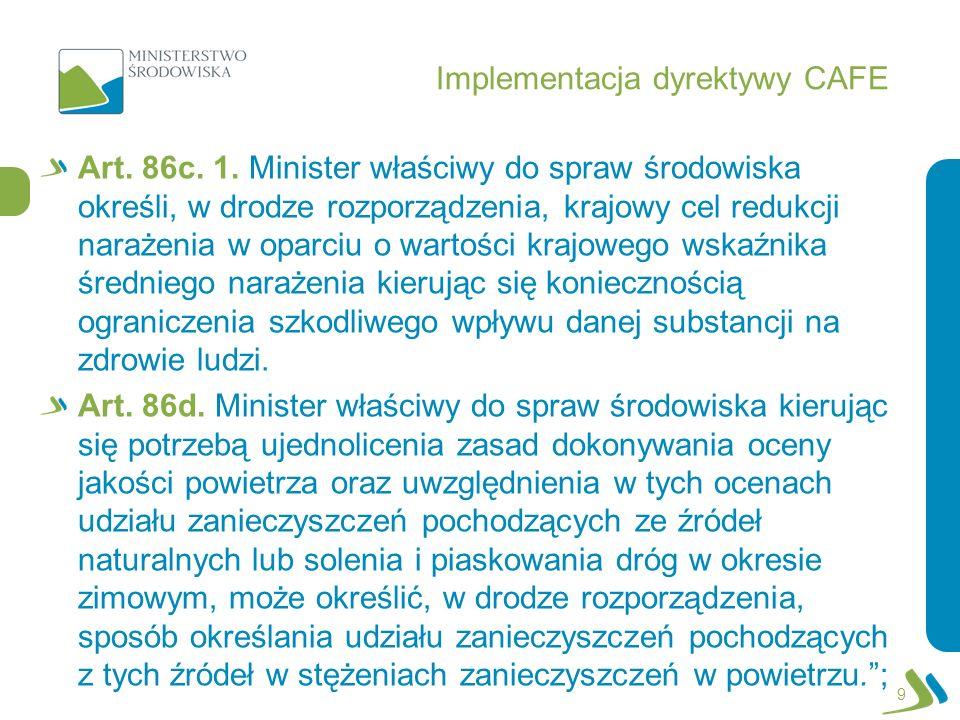 Implementacja dyrektywy CAFE Art. 86c. 1. Minister właściwy do spraw środowiska określi, w drodze rozporządzenia, krajowy cel redukcji narażenia w opa