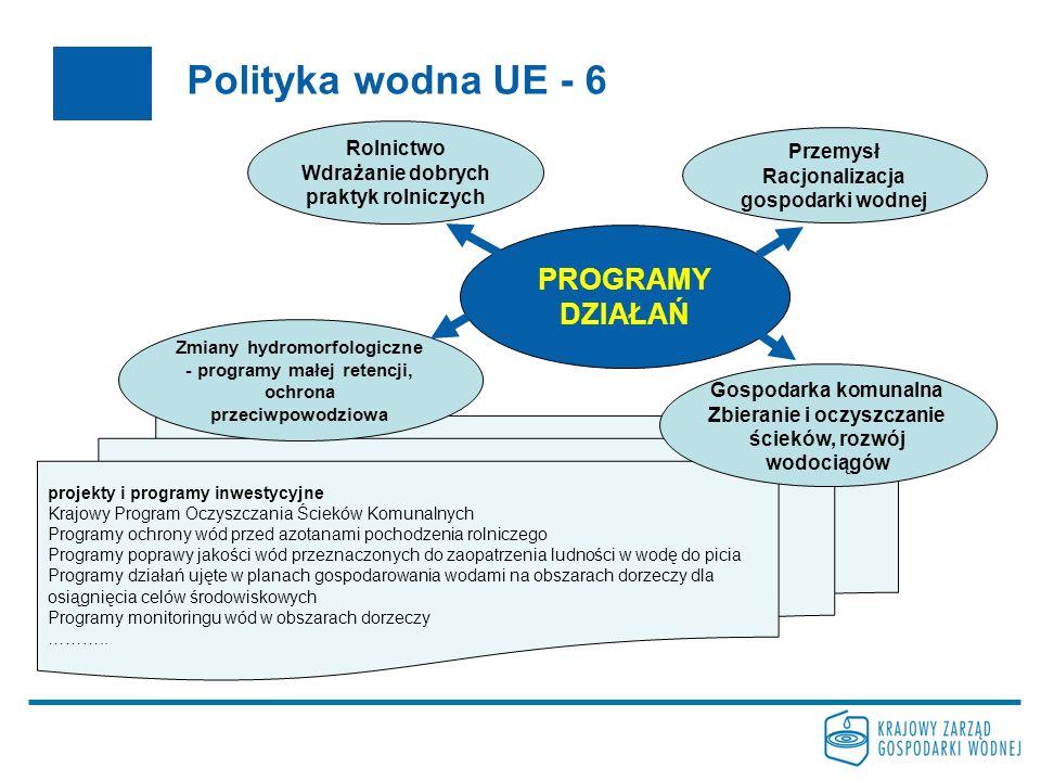 Polityka wodna UE - 6 projekty i programy inwestycyjne Krajowy Program Oczyszczania Ścieków Komunalnych Programy ochrony wód przed azotanami pochodzenia rolniczego Programy poprawy jakości wód przeznaczonych do zaopatrzenia ludności w wodę do picia Programy działań ujęte w planach gospodarowania wodami na obszarach dorzeczy dla osiągnięcia celów środowiskowych Programy monitoringu wód w obszarach dorzeczy ………..