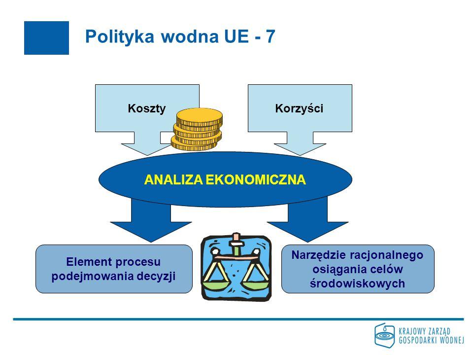 Polityka wodna UE - 7 Element procesu podejmowania decyzji Narzędzie racjonalnego osiągania celów środowiskowych KosztyKorzyści ANALIZA EKONOMICZNA