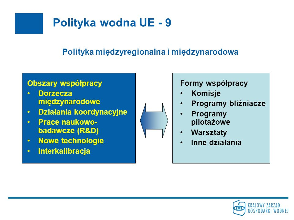 Polityka międzyregionalna i międzynarodowa Obszary współpracy Dorzecza międzynarodowe Działania koordynacyjne Prace naukowo- badawcze (R&D) Nowe technologie Interkalibracja Polityka wodna UE - 9 Formy współpracy Komisje Programy bliźniacze Programy pilotażowe Warsztaty Inne działania