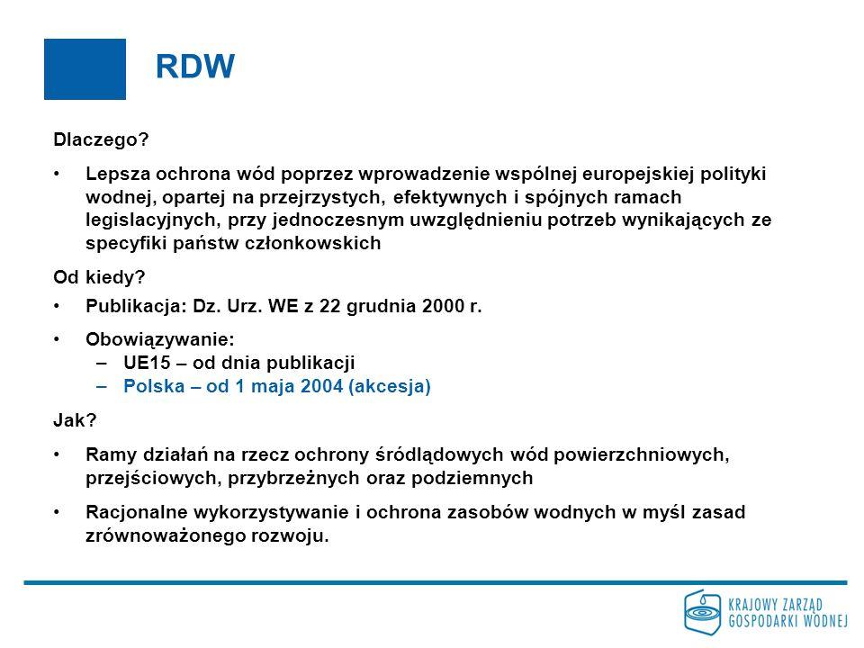Polityka wodna UE - 5 Plany gospodarowania wodami Programy działań Analiza stanu dorzecza Analiza ekonomiczna