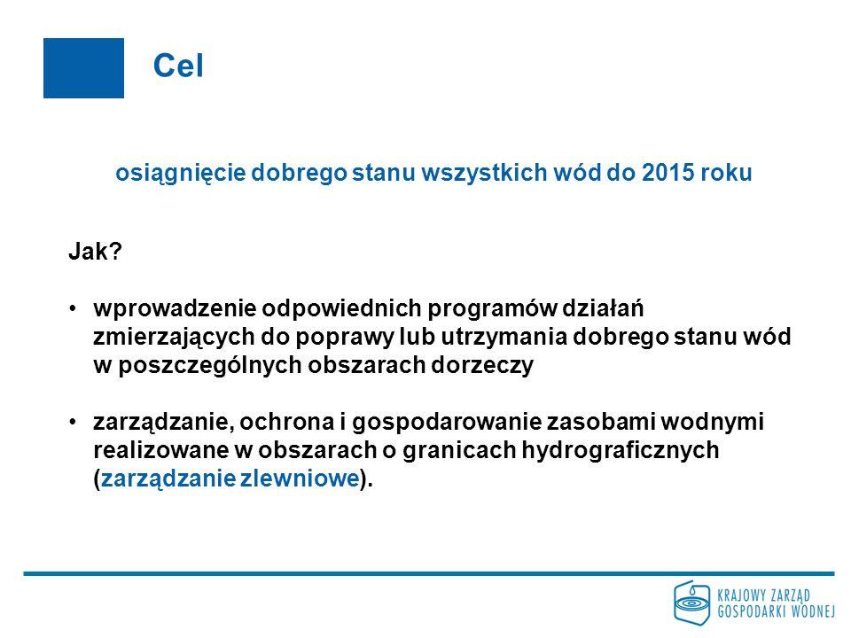 Polityka wodna UE - 8 Dostęp społeczeństwa do informacji Konsultacje społeczne Aktywny udział społeczeństwa Wymóg obligatoryjny RDW Zalecany przez RDW