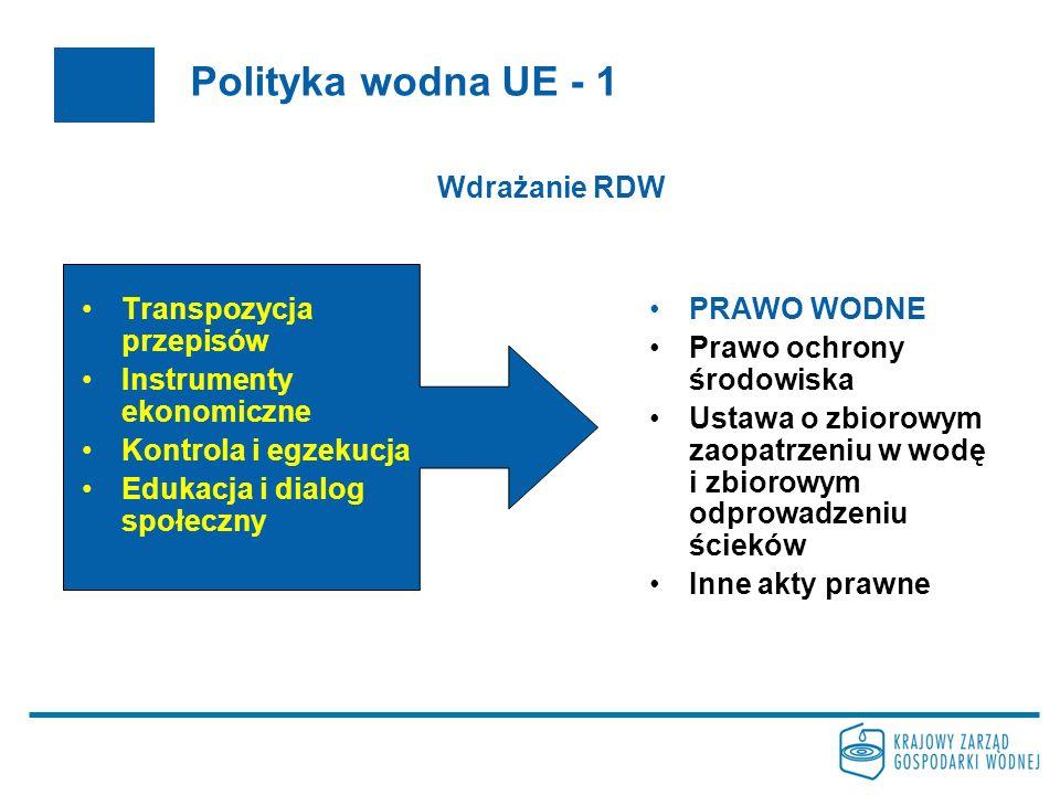 Polityka wodna UE - 2 Ochrona wszystkich wód powierzchniowych i podziemnych Zintegrowanie gospodarowania wodami w oparciu o obszary dorzecza Regulacja emisji i standardów jakościowych wody oraz stopniowe eliminowanie substancji szczególnie niebezpiecznych Analiza ekonomiczna oraz zwrot kosztów usług wodnych w celu zrównoważonego użytkowania wody Zaangażowanie społeczeństwa oraz użytkowników wody w proces gospodarowania wodami Cele środowiskowe Cel główny: Osiągnięcie dobrego stanu wód do 2015 r.