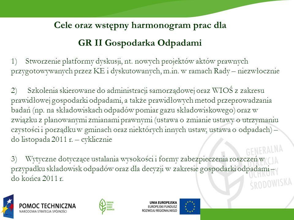 Cele oraz wstępny harmonogram prac dla GR II Gospodarka Odpadami 1) Stworzenie platformy dyskusji, nt.