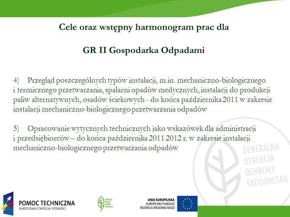 Cele oraz wstępny harmonogram prac dla GR II Gospodarka Odpadami 4) Przegląd poszczególnych typów instalacji, m.in.