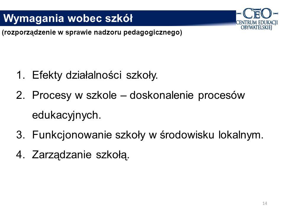Wymagania wobec szkół (rozporządzenie w sprawie nadzoru pedagogicznego) 1.Efekty działalności szkoły.