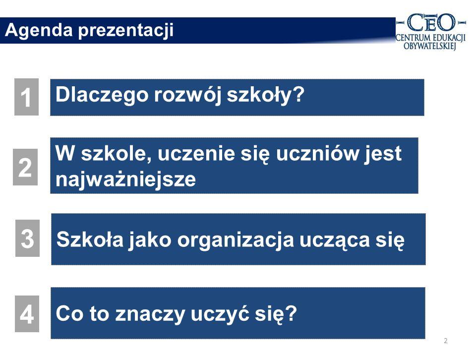 Agenda prezentacji Dlaczego rozwój szkoły.