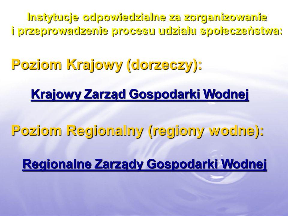 Instytucje odpowiedzialne za zorganizowanie i przeprowadzenie procesu udziału społeczeństwa: Poziom Krajowy (dorzeczy): Krajowy Zarząd Gospodarki Wodn
