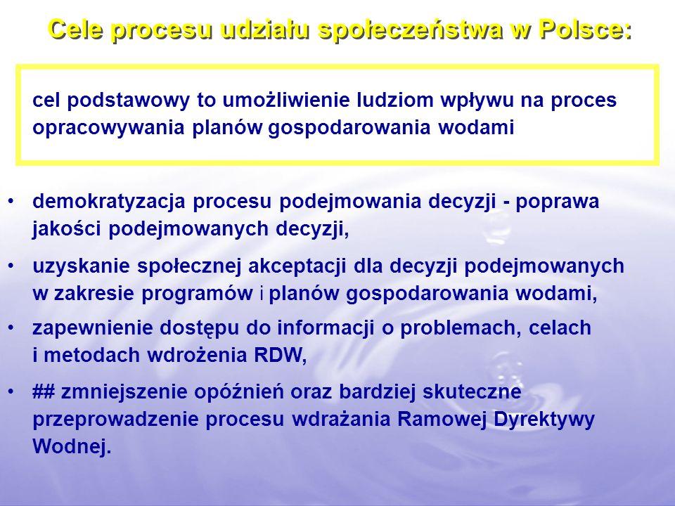 Cele procesu udziału społeczeństwa w Polsce: cel podstawowy to umożliwienie ludziom wpływu na proces opracowywania planów gospodarowania wodami demokratyzacja procesu podejmowania decyzji - poprawa jakości podejmowanych decyzji, uzyskanie społecznej akceptacji dla decyzji podejmowanych w zakresie programów i planów gospodarowania wodami, zapewnienie dostępu do informacji o problemach, celach i metodach wdrożenia RDW, ## zmniejszenie opóźnień oraz bardziej skuteczne przeprowadzenie procesu wdrażania Ramowej Dyrektywy Wodnej.