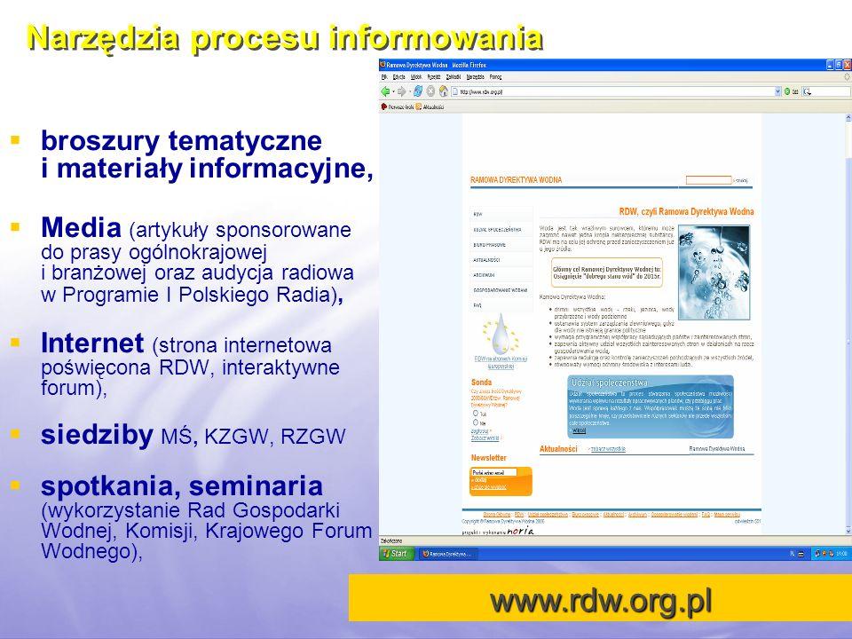 broszury tematyczne i materiały informacyjne, Media (artykuły sponsorowane do prasy ogólnokrajowej i branżowej oraz audycja radiowa w Programie I Pols