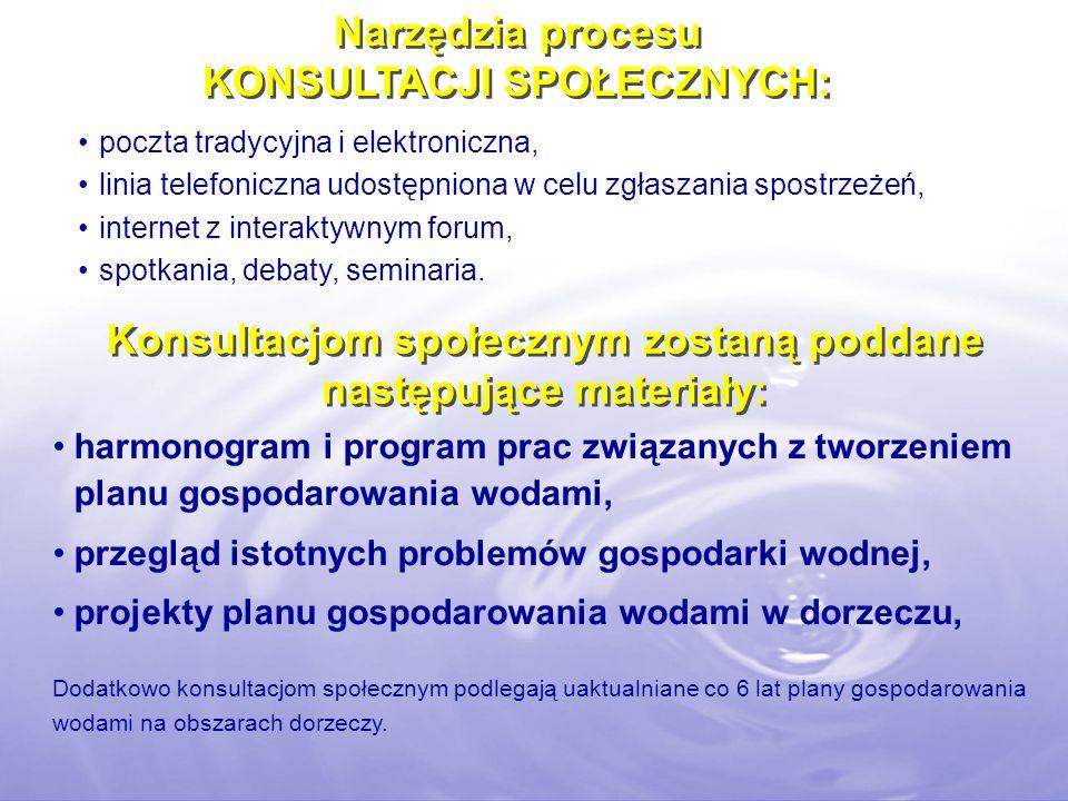 Narzędzia procesu KONSULTACJI SPOŁECZNYCH: Narzędzia procesu KONSULTACJI SPOŁECZNYCH: poczta tradycyjna i elektroniczna, linia telefoniczna udostępnio