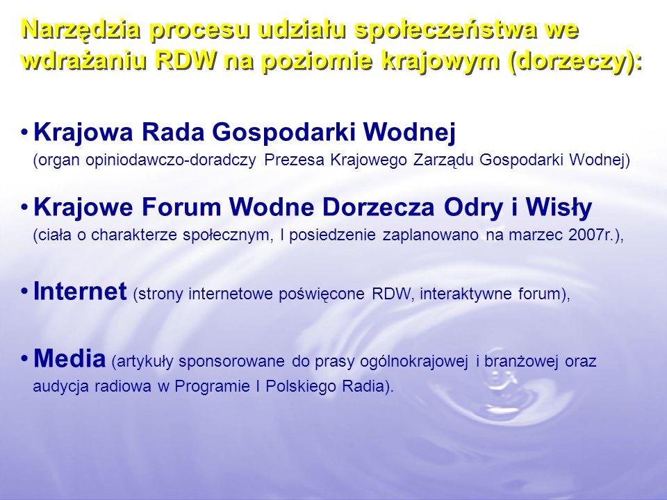 Narzędzia procesu udziału społeczeństwa we wdrażaniu RDW na poziomie krajowym (dorzeczy): Krajowa Rada Gospodarki Wodnej (organ opiniodawczo-doradczy
