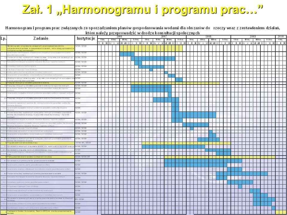 Harmonogram i program prac związanych ze sporządzeniem planów gospodarowania wodami …