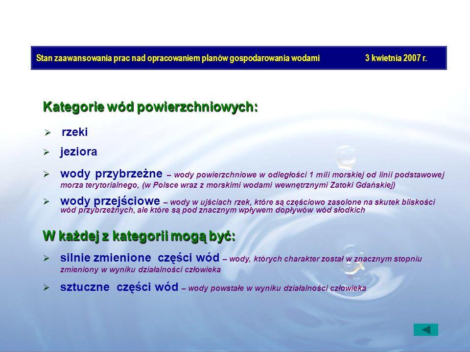 Stan zaawansowania prac nad opracowaniem planów gospodarowania wodami3 kwietnia 2007 r. rzeki Kategorie wód powierzchniowych: jeziora wody przejściowe