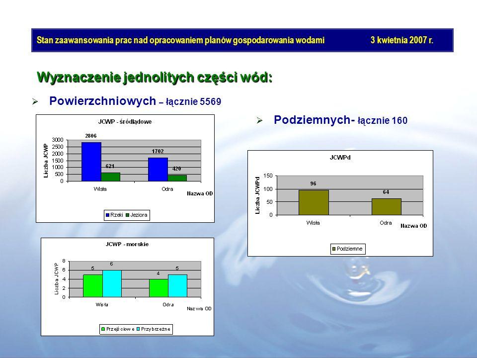 Stan zaawansowania prac nad opracowaniem planów gospodarowania wodami3 kwietnia 2007 r. Powierzchniowych – łącznie 5569 Wyznaczenie jednolitych części