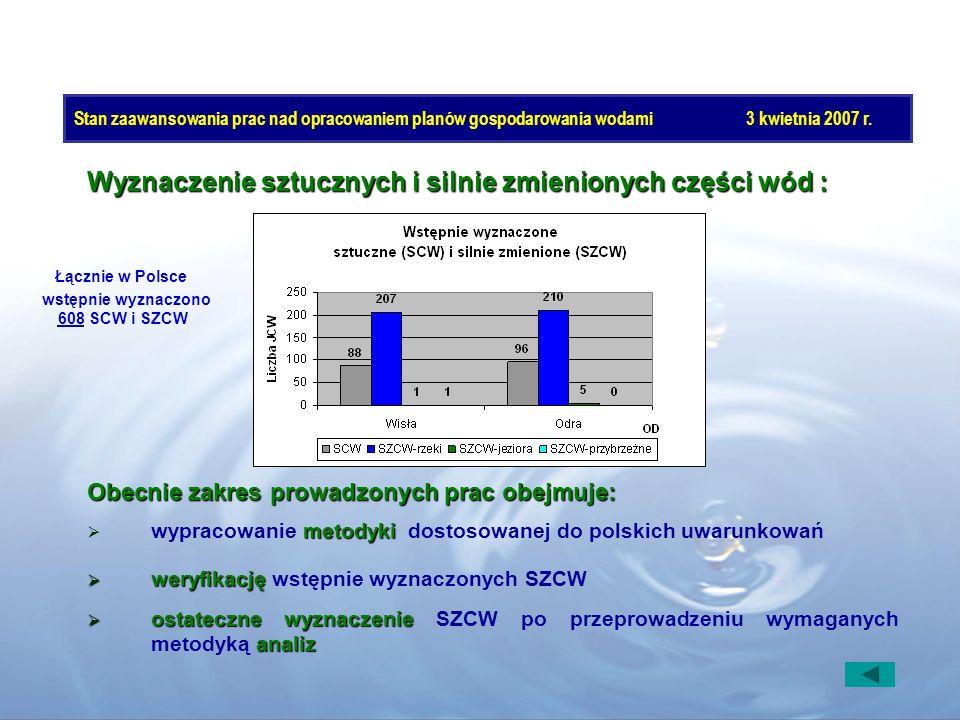 Stan zaawansowania prac nad opracowaniem planów gospodarowania wodami3 kwietnia 2007 r. Wyznaczenie sztucznych i silnie zmienionych części wód : Obecn
