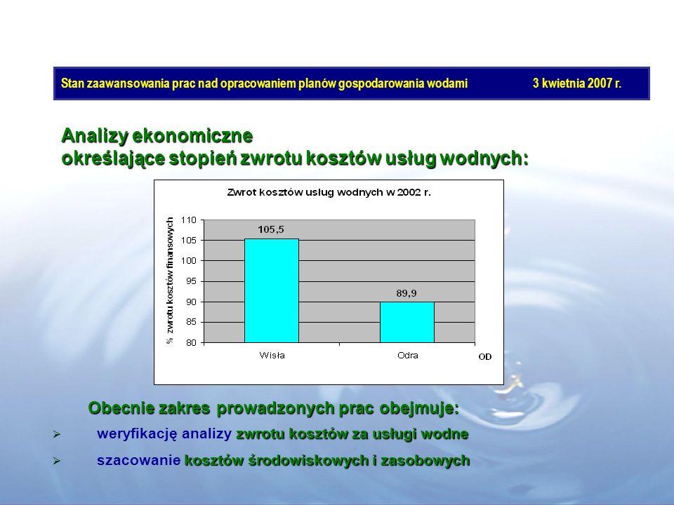 Stan zaawansowania prac nad opracowaniem planów gospodarowania wodami3 kwietnia 2007 r. Analizy ekonomiczne określające stopień zwrotu kosztów usług w