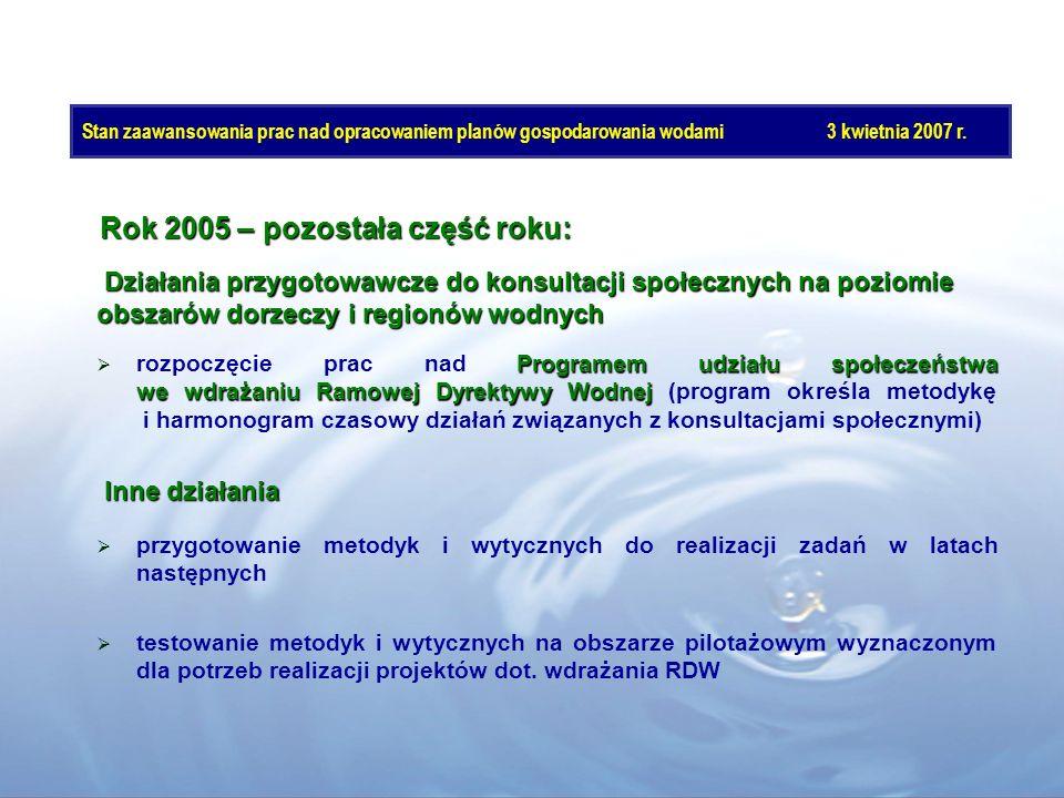 Stan zaawansowania prac nad opracowaniem planów gospodarowania wodami3 kwietnia 2007 r. Rok 2005 – pozostała część roku: Programem udziału społeczeńst