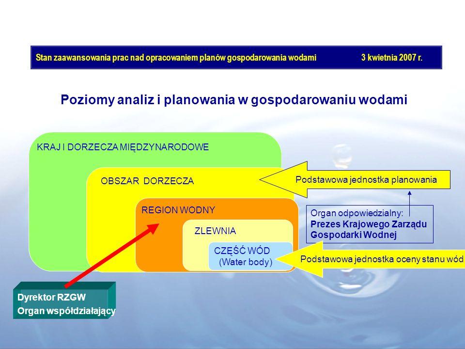 Stan zaawansowania prac nad opracowaniem planów gospodarowania wodami3 kwietnia 2007 r. KRAJ I DORZECZA MIĘDZYNARODOWE OBSZAR DORZECZA REGION WODNY ZL