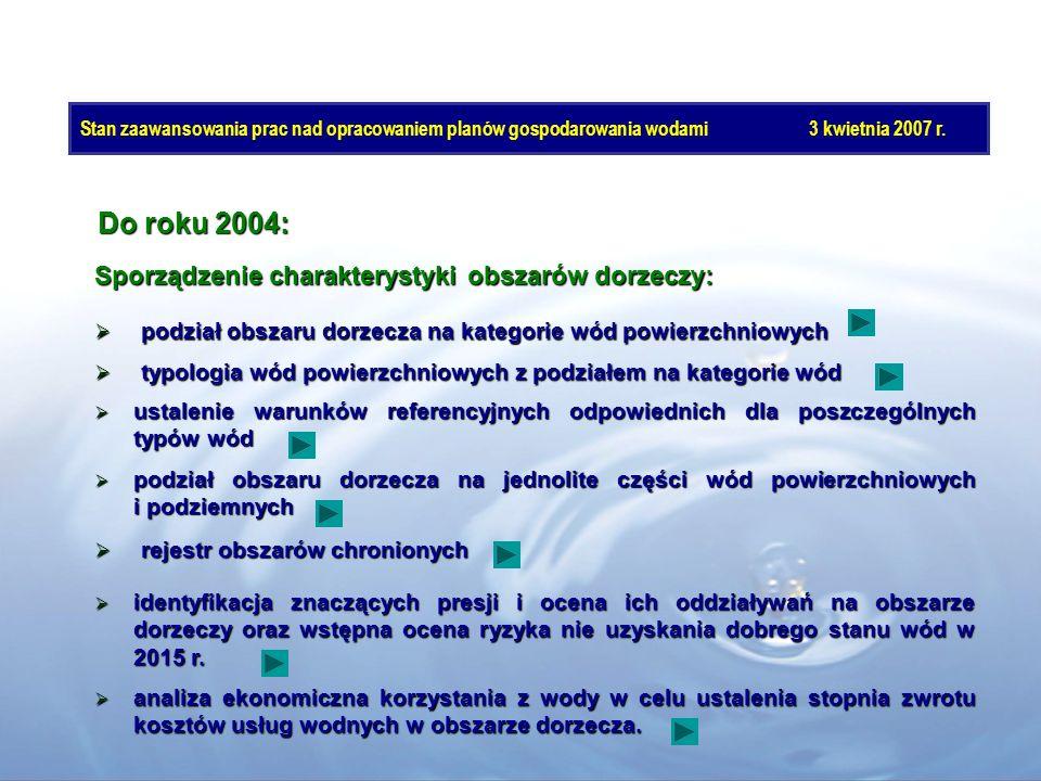 Stan zaawansowania prac nad opracowaniem planów gospodarowania wodami3 kwietnia 2007 r. Do roku 2004: Sporządzenie charakterystyki obszarów dorzeczy: