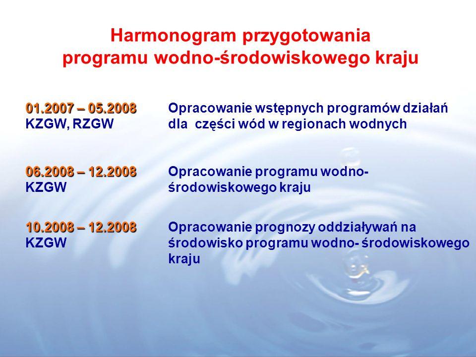 Harmonogram przygotowania programu wodno-środowiskowego kraju 01.2007 – 05.2008 01.2007 – 05.2008Opracowanie wstępnych programów działań KZGW, RZGW dl
