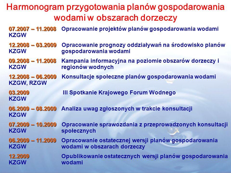 Harmonogram przygotowania planów gospodarowania wodami w obszarach dorzeczy 07.2007 – 11.2008 07.2007 – 11.2008 Opracowanie projektów planów gospodaro
