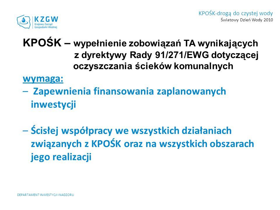 KPOŚK-drogą do czystej wody Światowy Dzień Wody 2010 DEPARTAMENT INWESTYCJI I NADZORU KPOŚK – wypełnienie zobowiązań TA wynikających z dyrektywy Rady
